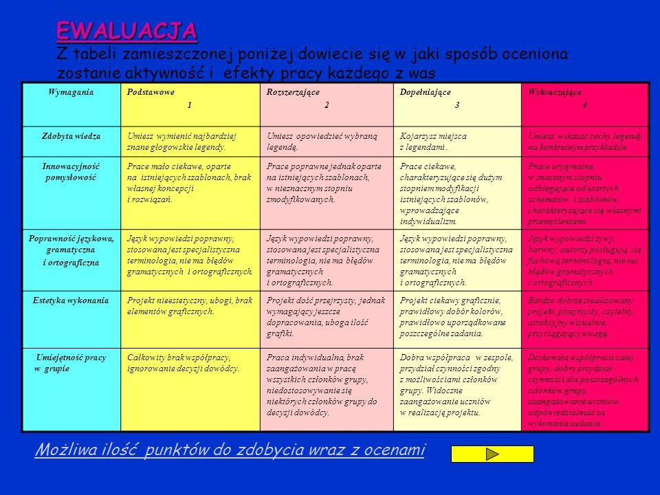EWALUACJA Z tabeli zamieszczonej poniżej dowiecie się w jaki sposób oceniona zostanie aktywność i efekty pracy każdego z was