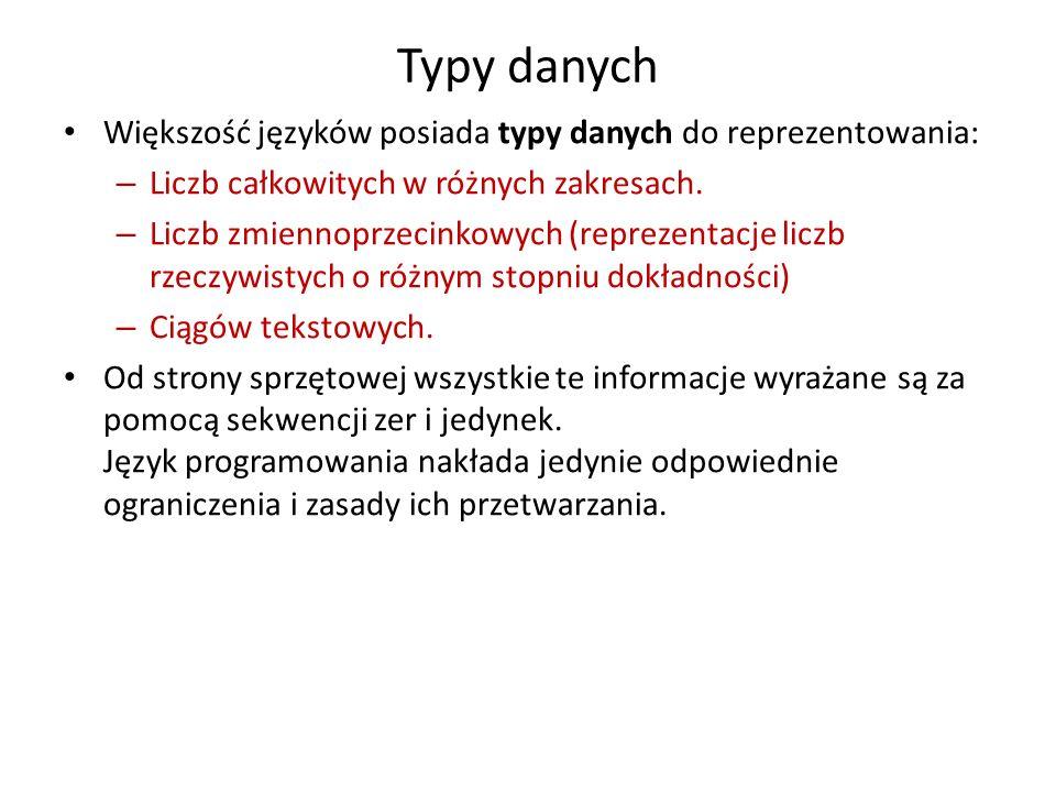 Typy danych Większość języków posiada typy danych do reprezentowania: