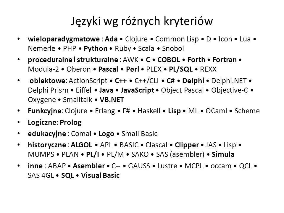 Języki wg różnych kryteriów