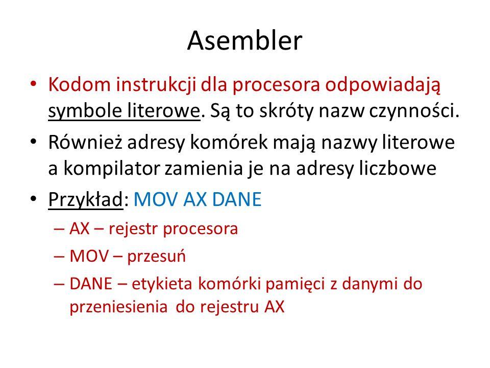 Asembler Kodom instrukcji dla procesora odpowiadają symbole literowe. Są to skróty nazw czynności.