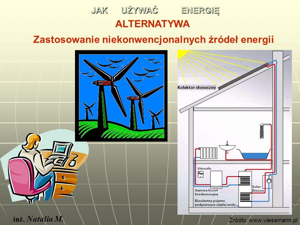 ALTERNATYWA Zastosowanie niekonwencjonalnych źródeł energii