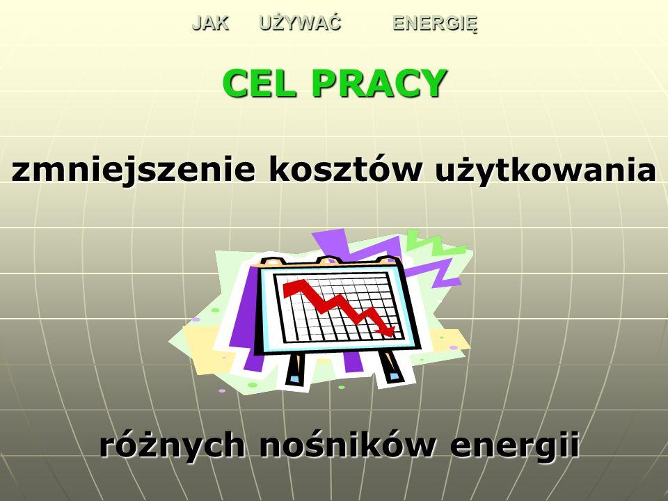 zmniejszenie kosztów użytkowania różnych nośników energii