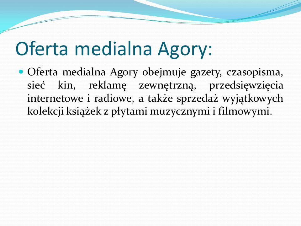 Oferta medialna Agory: