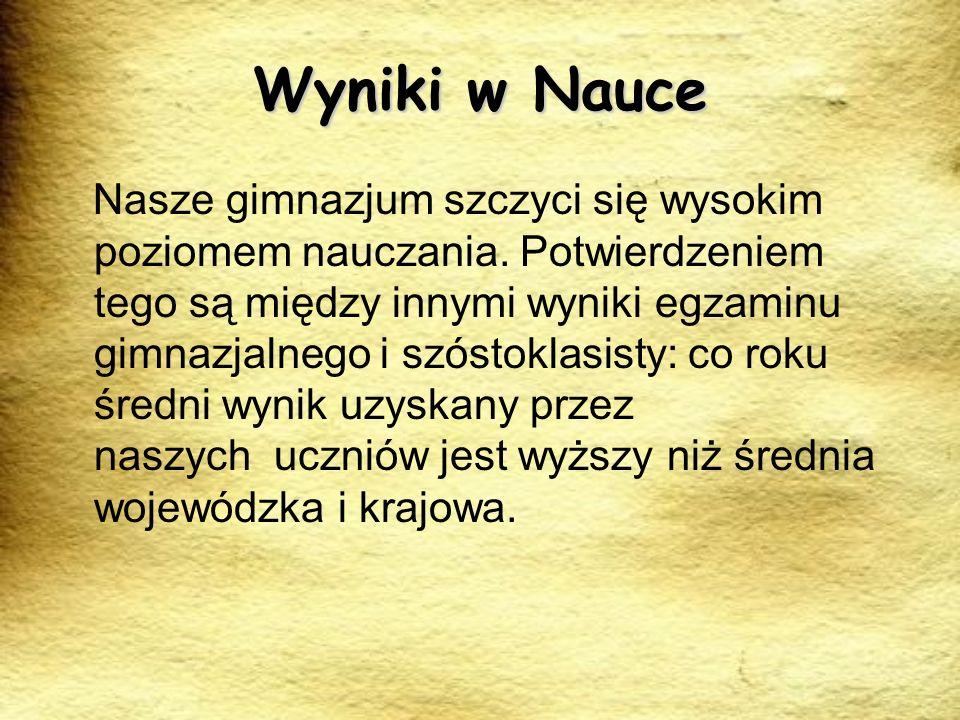 Wyniki w Nauce
