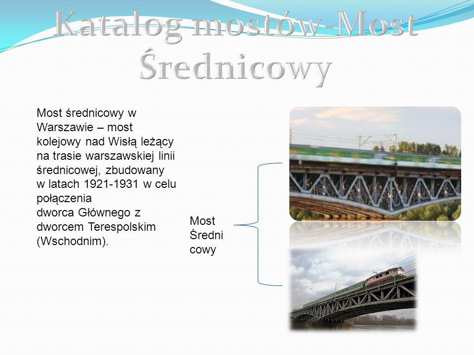 Katalog mostów-Most Średnicowy