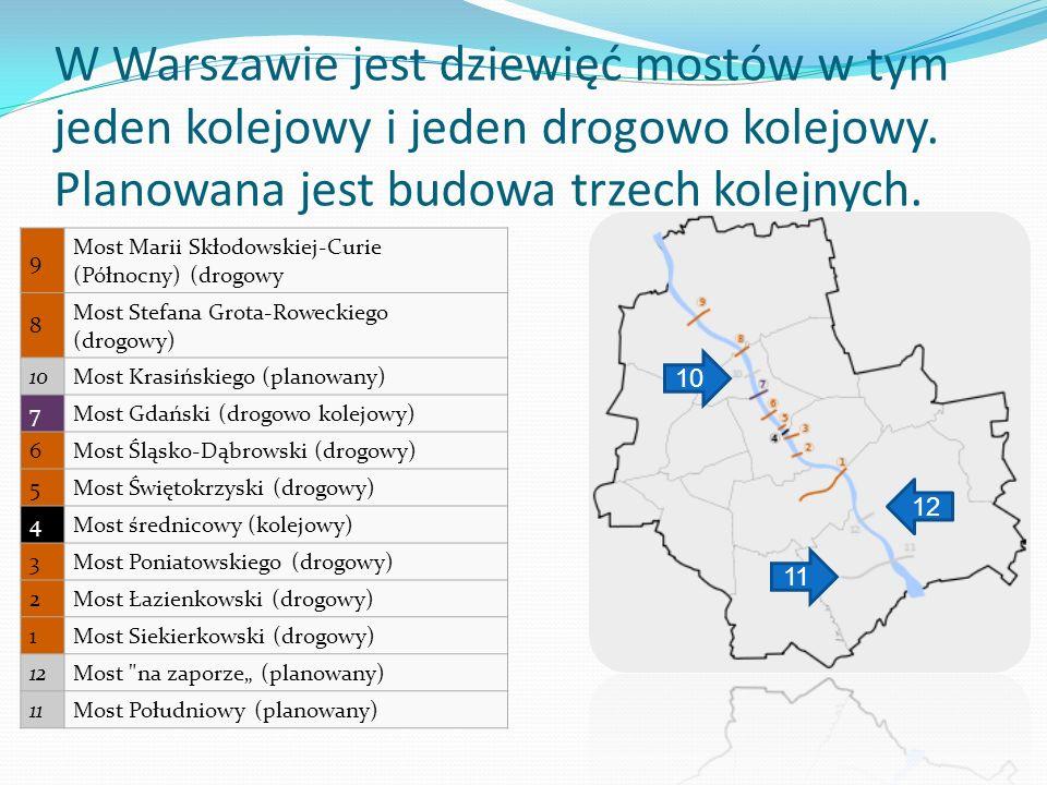 W Warszawie jest dziewięć mostów w tym jeden kolejowy i jeden drogowo kolejowy. Planowana jest budowa trzech kolejnych.