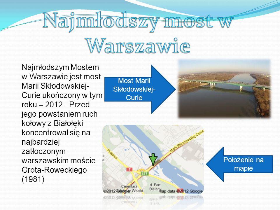 Najmłodszy most w Warszawie