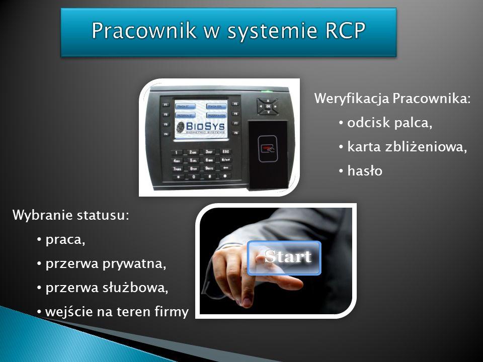Pracownik w systemie RCP