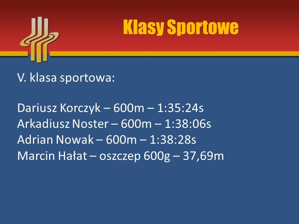 Klasy Sportowe V. klasa sportowa: Dariusz Korczyk – 600m – 1:35:24s