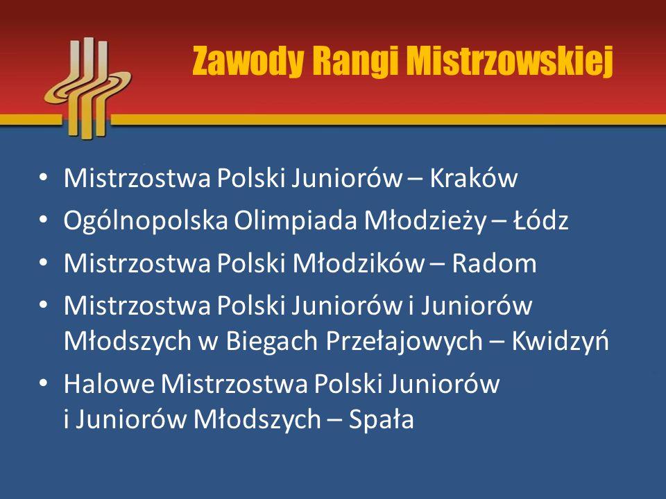 Zawody Rangi Mistrzowskiej
