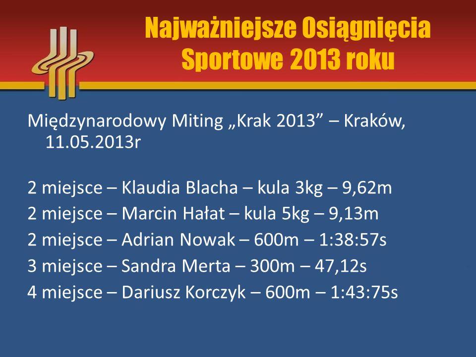 Najważniejsze Osiągnięcia Sportowe 2013 roku