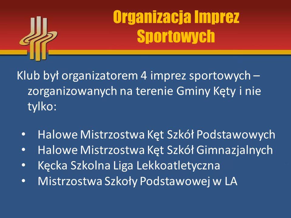 Organizacja Imprez Sportowych