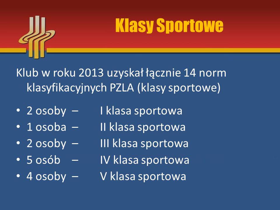 Klasy Sportowe Klub w roku 2013 uzyskał łącznie 14 norm klasyfikacyjnych PZLA (klasy sportowe) 2 osoby – I klasa sportowa.