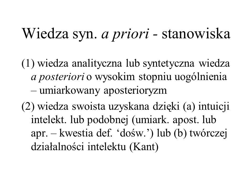 Wiedza syn. a priori - stanowiska