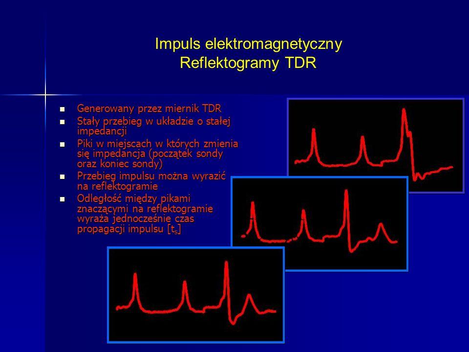 Impuls elektromagnetyczny Reflektogramy TDR