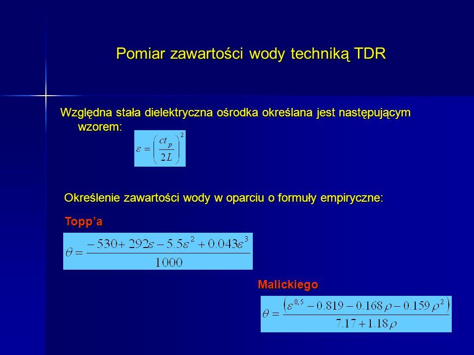 Pomiar zawartości wody techniką TDR