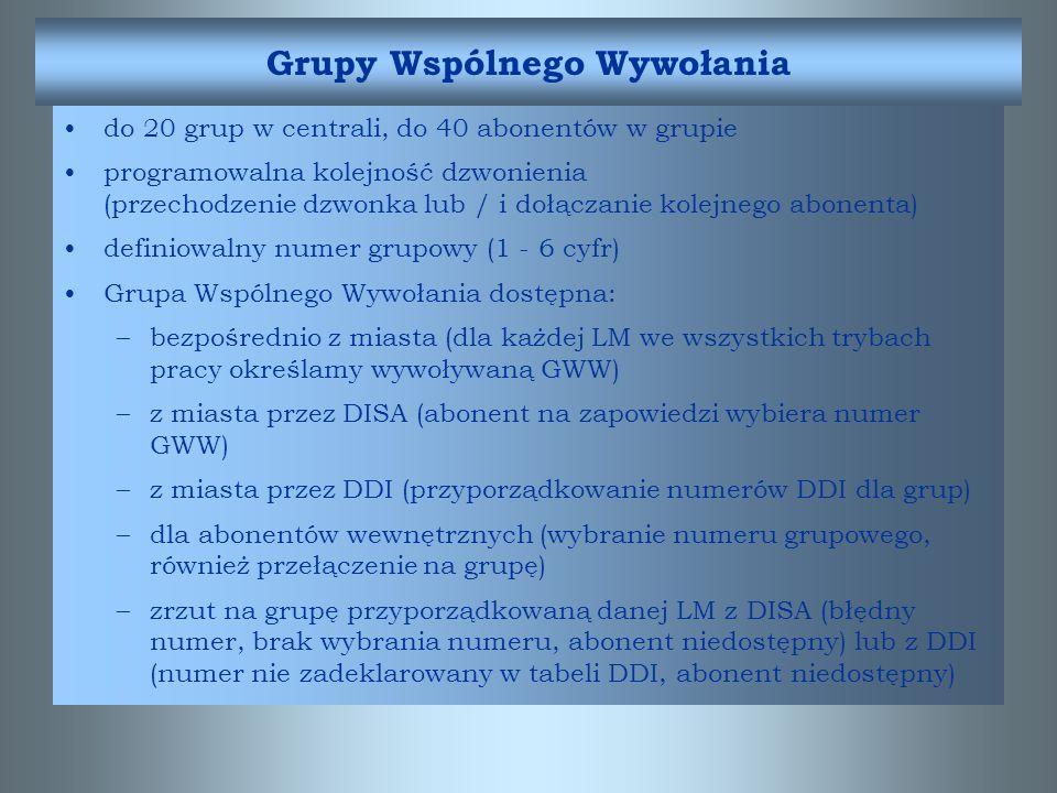 Grupy Wspólnego Wywołania