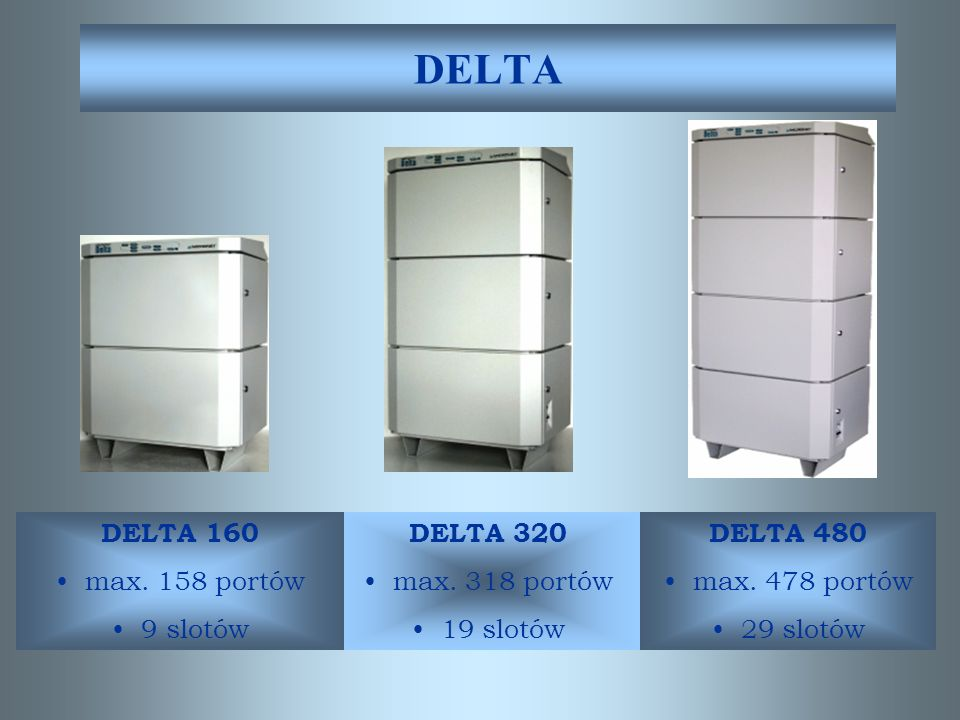 DELTA DELTA 160 max. 158 portów 9 slotów DELTA 320 max. 318 portów