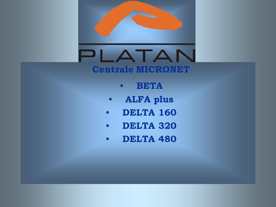 Centrale MICRONET BETA ALFA plus DELTA 160 DELTA 320 DELTA 480