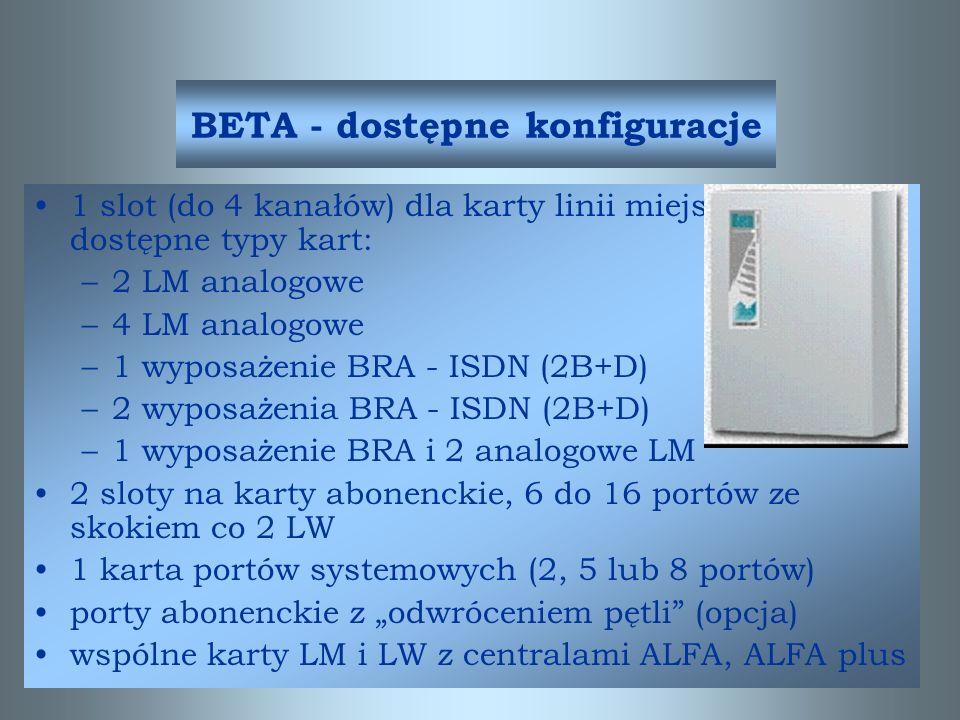 BETA - dostępne konfiguracje