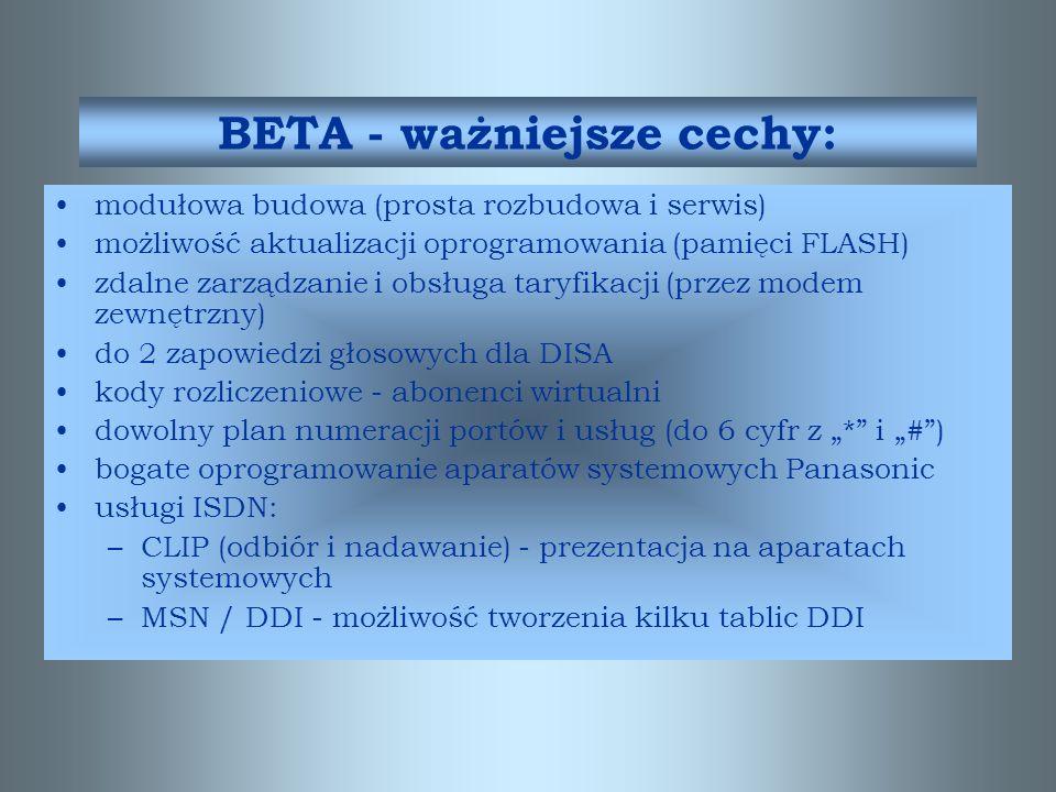 BETA - ważniejsze cechy: