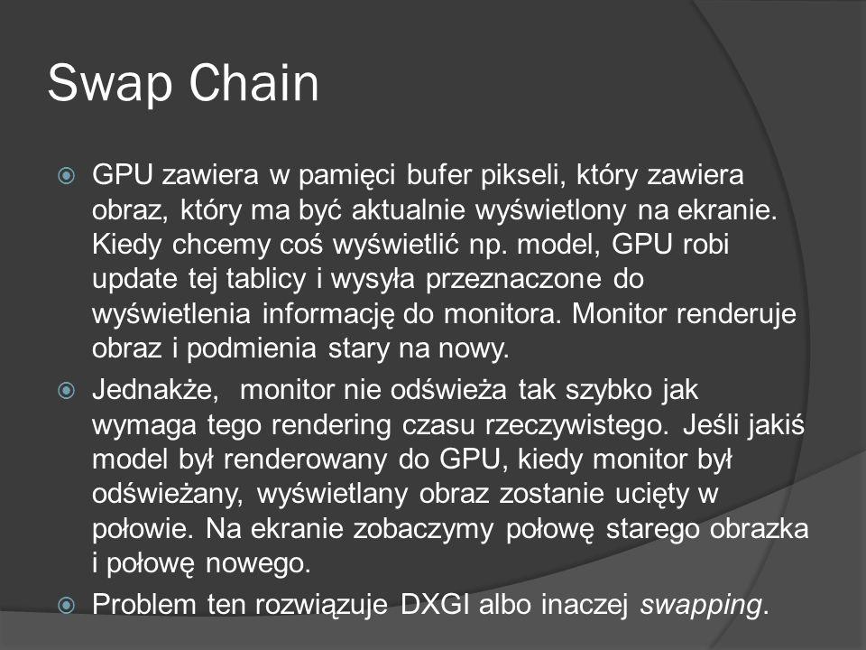 Swap Chain