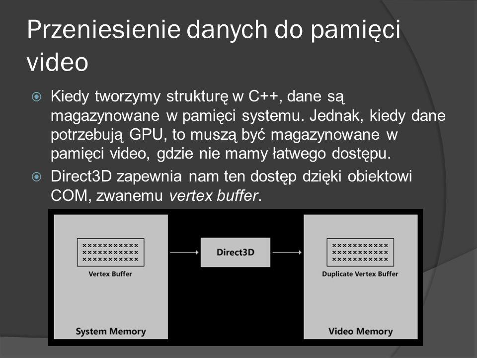 Przeniesienie danych do pamięci video