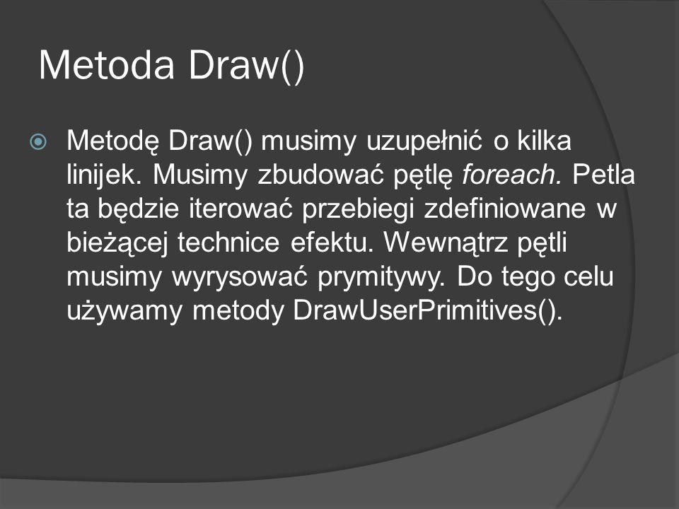 Metoda Draw()