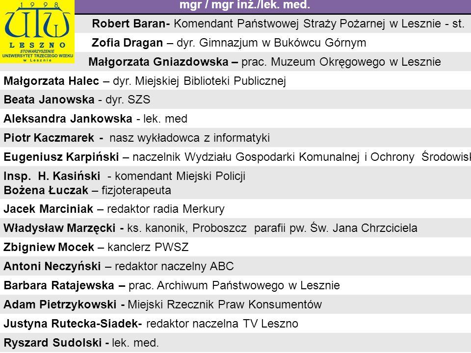 Kadra wykładowców w roku 2012 :