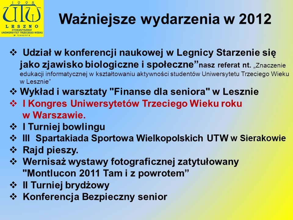 Ważniejsze wydarzenia w 2012