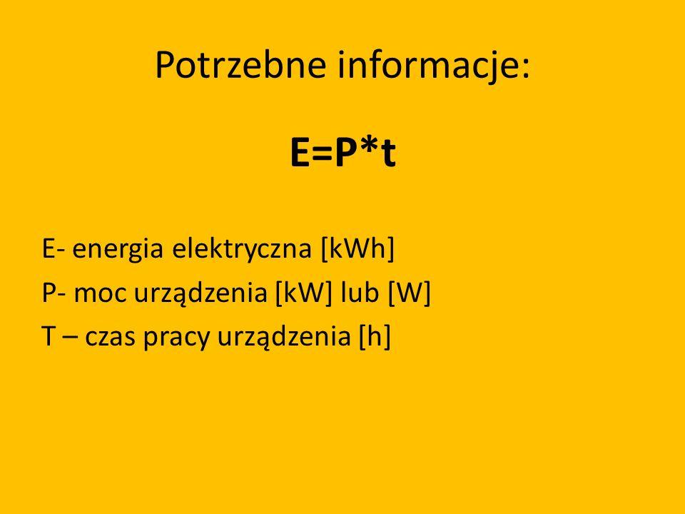 Potrzebne informacje: