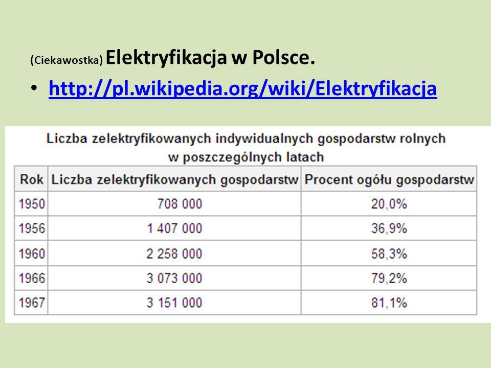 (Ciekawostka) Elektryfikacja w Polsce.