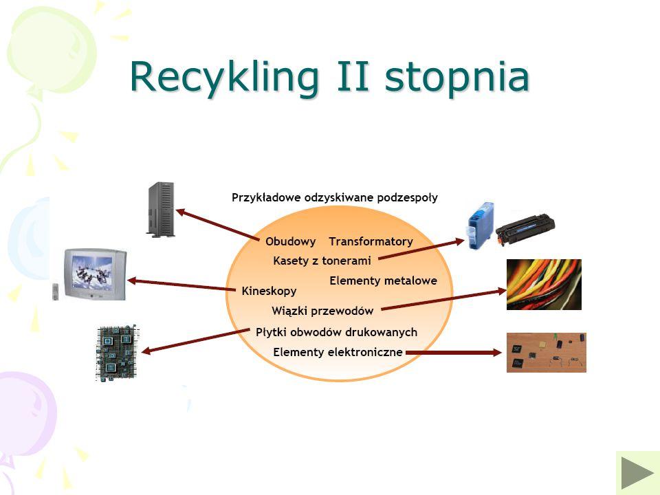 Recykling II stopnia