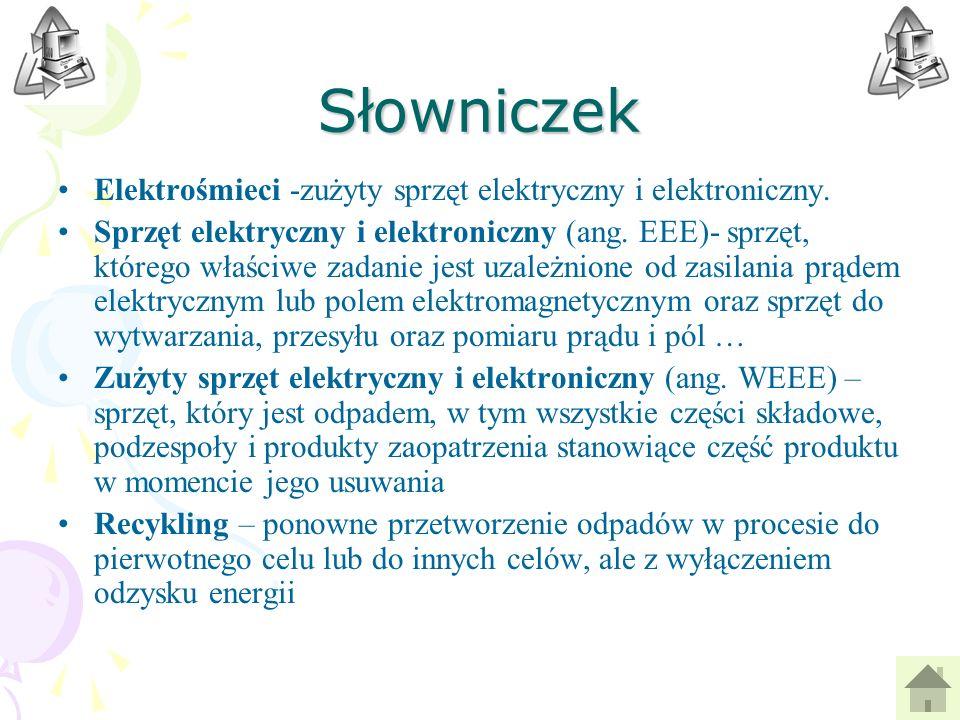 Słowniczek Elektrośmieci -zużyty sprzęt elektryczny i elektroniczny.