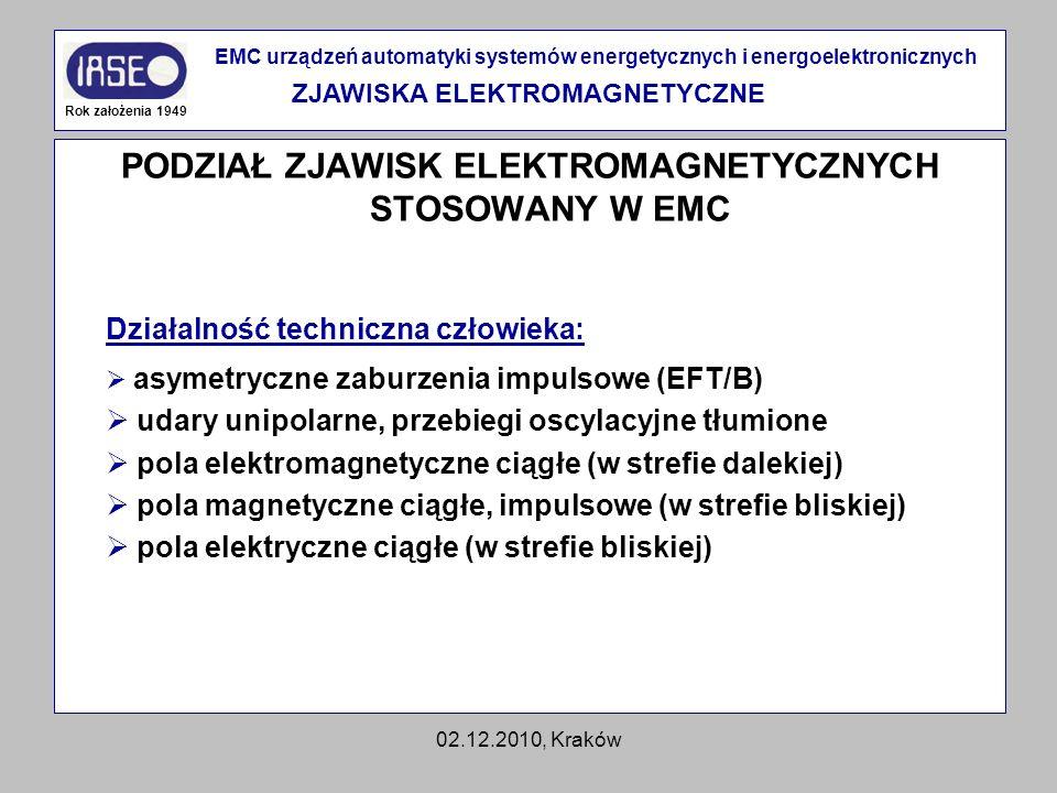 PODZIAŁ ZJAWISK ELEKTROMAGNETYCZNYCH STOSOWANY W EMC