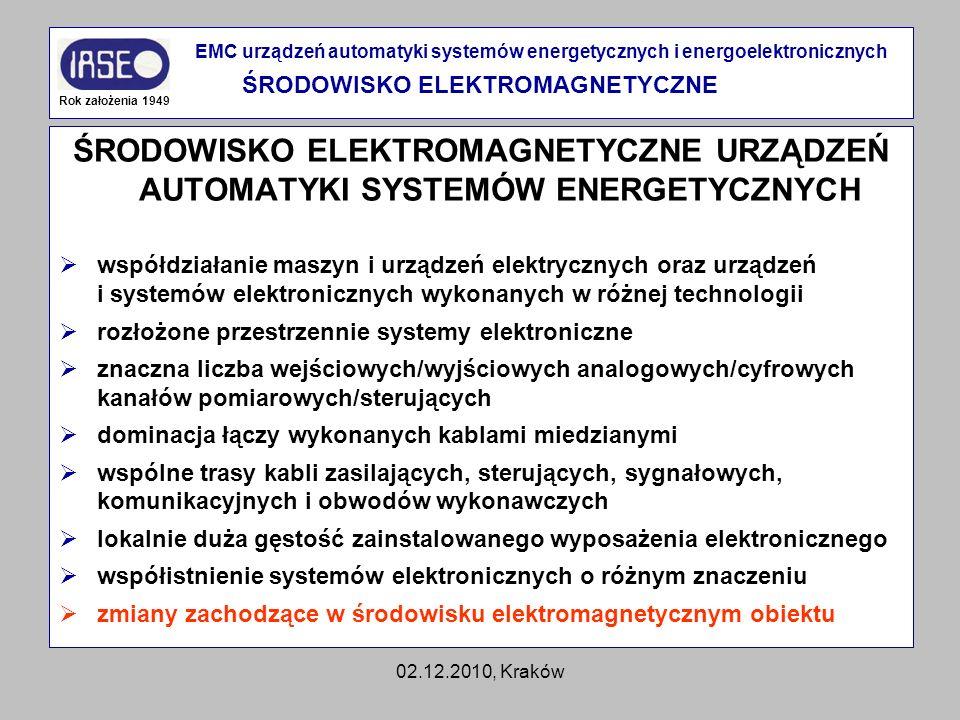 ŚRODOWISKO ELEKTROMAGNETYCZNE