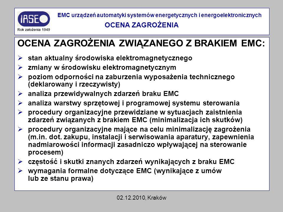 OCENA ZAGROŻENIA ZWIĄZANEGO Z BRAKIEM EMC: