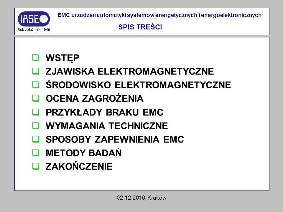 ZJAWISKA ELEKTROMAGNETYCZNE ŚRODOWISKO ELEKTROMAGNETYCZNE
