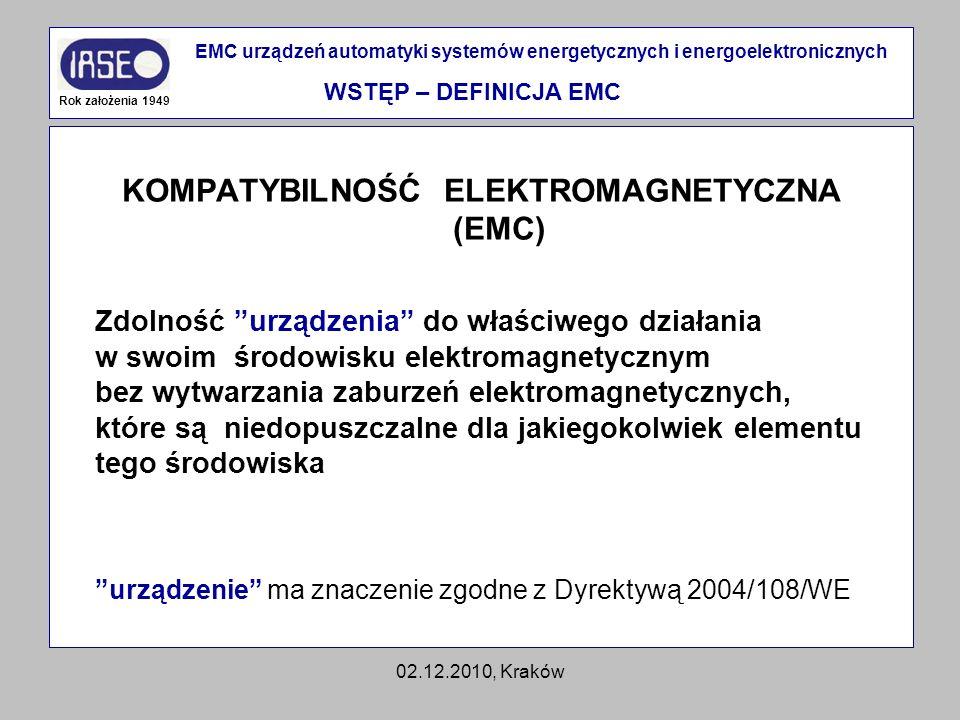 KOMPATYBILNOŚĆ ELEKTROMAGNETYCZNA (EMC)