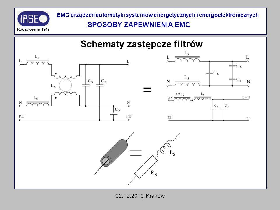SPOSOBY ZAPEWNIENIA EMC Schematy zastępcze filtrów