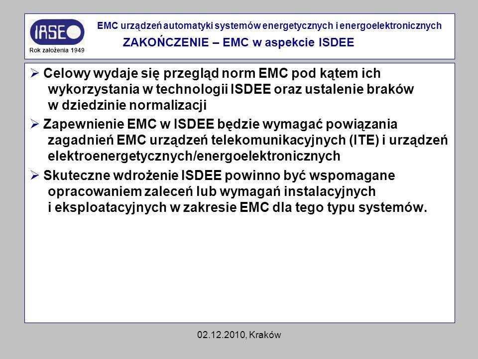 ZAKOŃCZENIE – EMC w aspekcie ISDEE