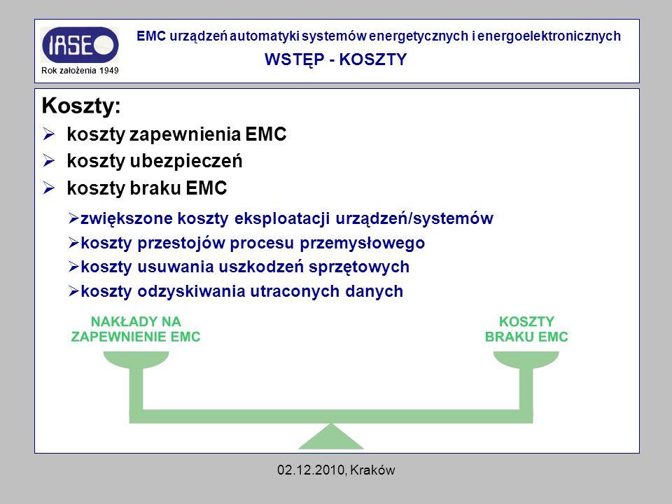 Koszty: koszty zapewnienia EMC koszty ubezpieczeń koszty braku EMC