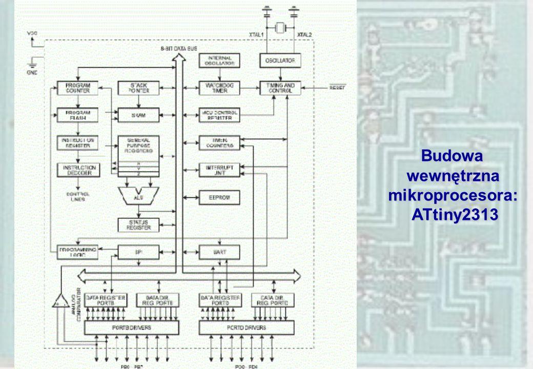 Budowa wewnętrzna mikroprocesora: ATtiny2313