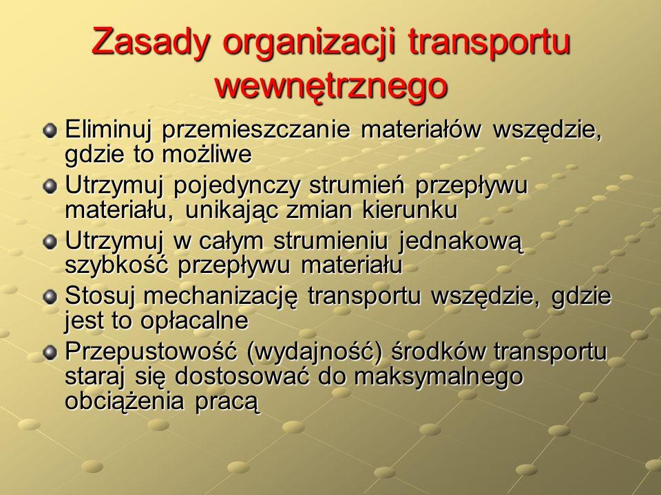 Zasady organizacji transportu wewnętrznego