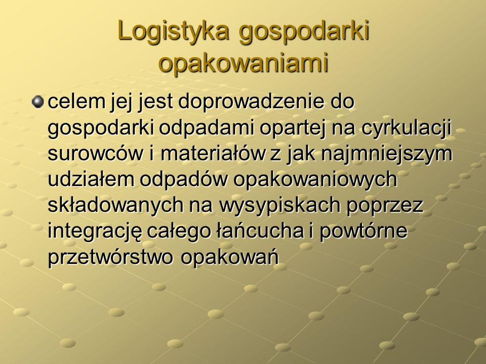 Logistyka gospodarki opakowaniami