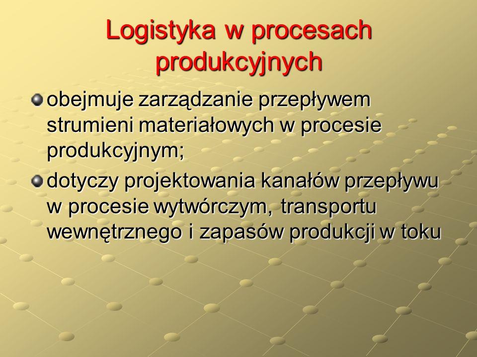 Logistyka w procesach produkcyjnych