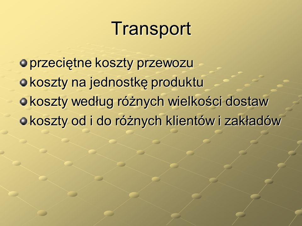 Transport przeciętne koszty przewozu koszty na jednostkę produktu