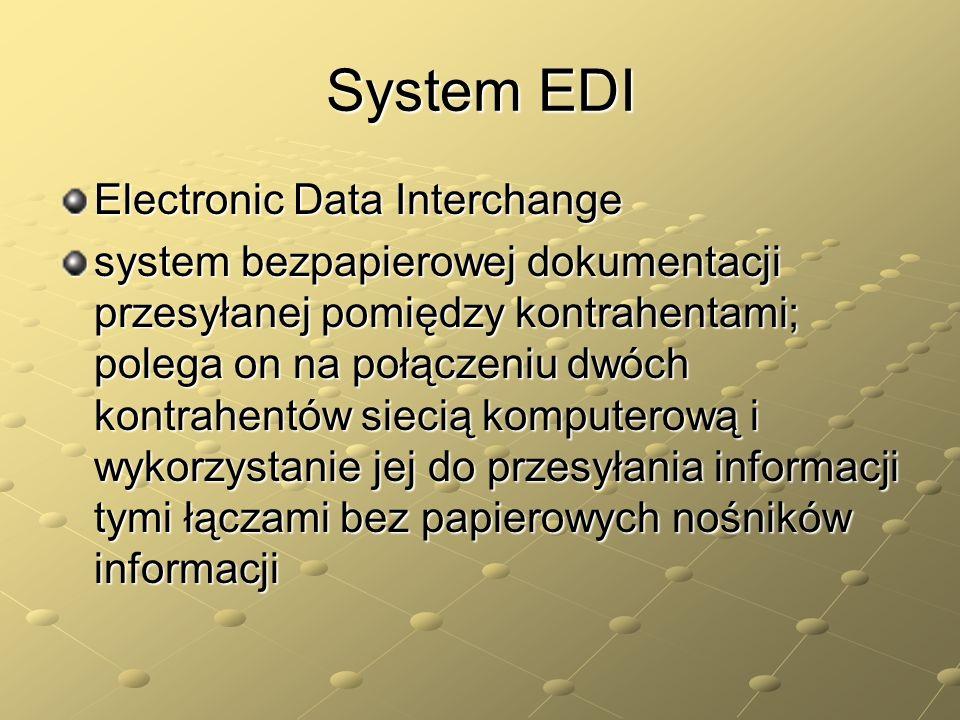 System EDI Electronic Data Interchange