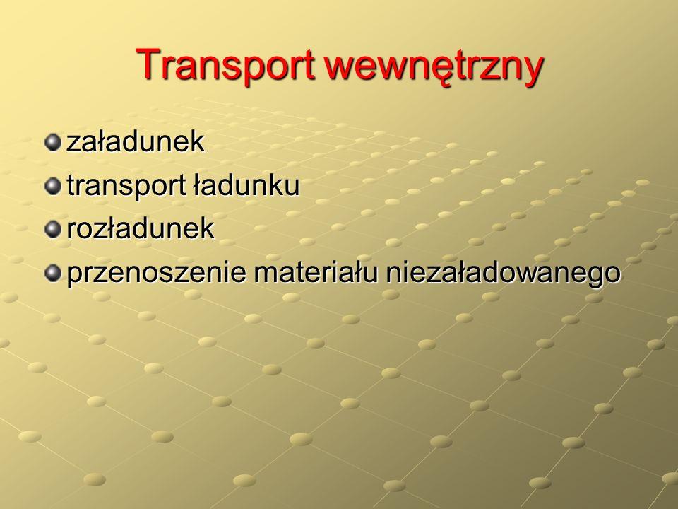 Transport wewnętrzny załadunek transport ładunku rozładunek