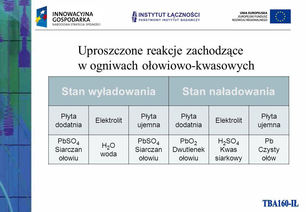Uproszczone reakcje zachodzące w ogniwach ołowiowo-kwasowych